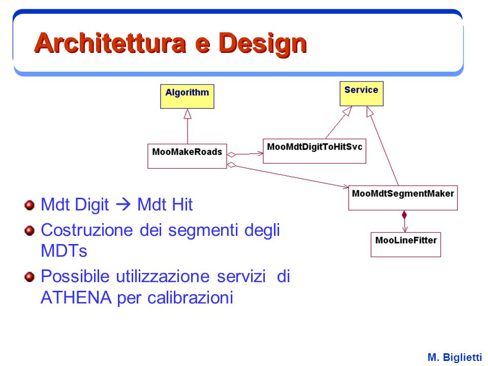 Architettura e Design Mdt Digit  Mdt Hit