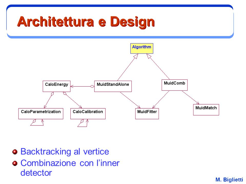 Architettura e Design Backtracking al vertice