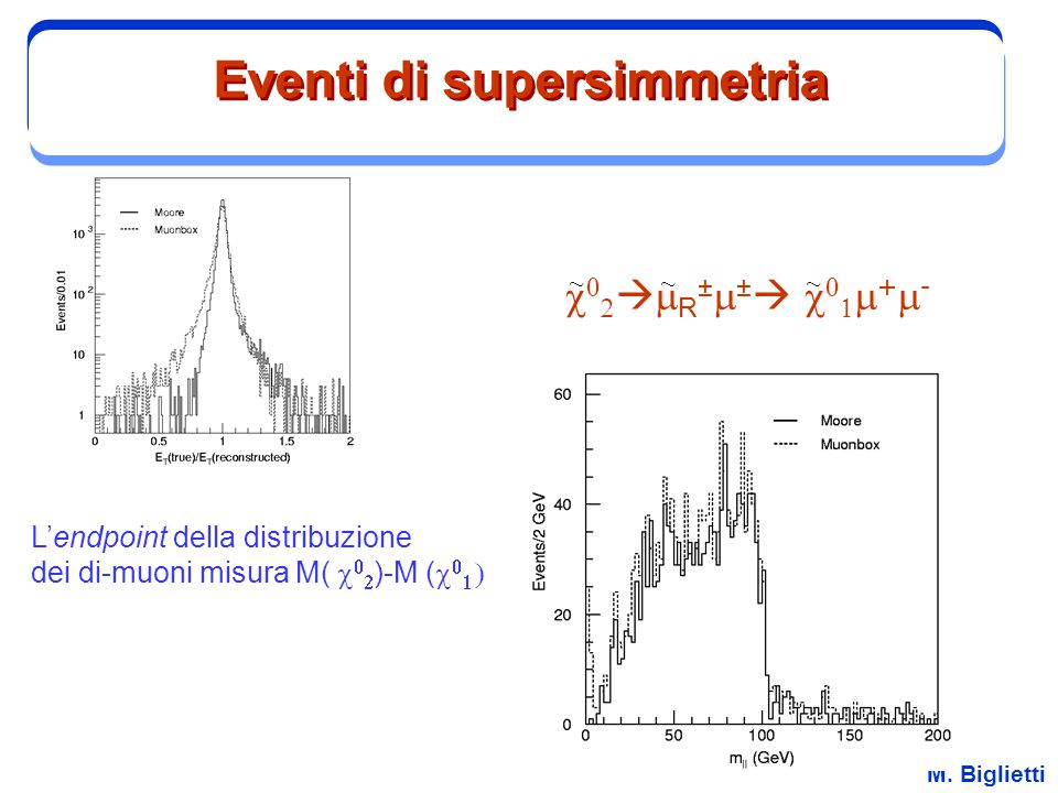 Eventi di supersimmetria