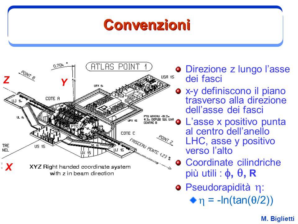 Convenzioni  = -ln(tan(/2)) Direzione z lungo l'asse dei fasci Z