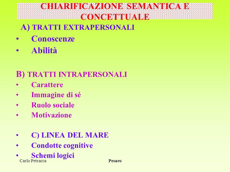 CHIARIFICAZIONE SEMANTICA E CONCETTUALE