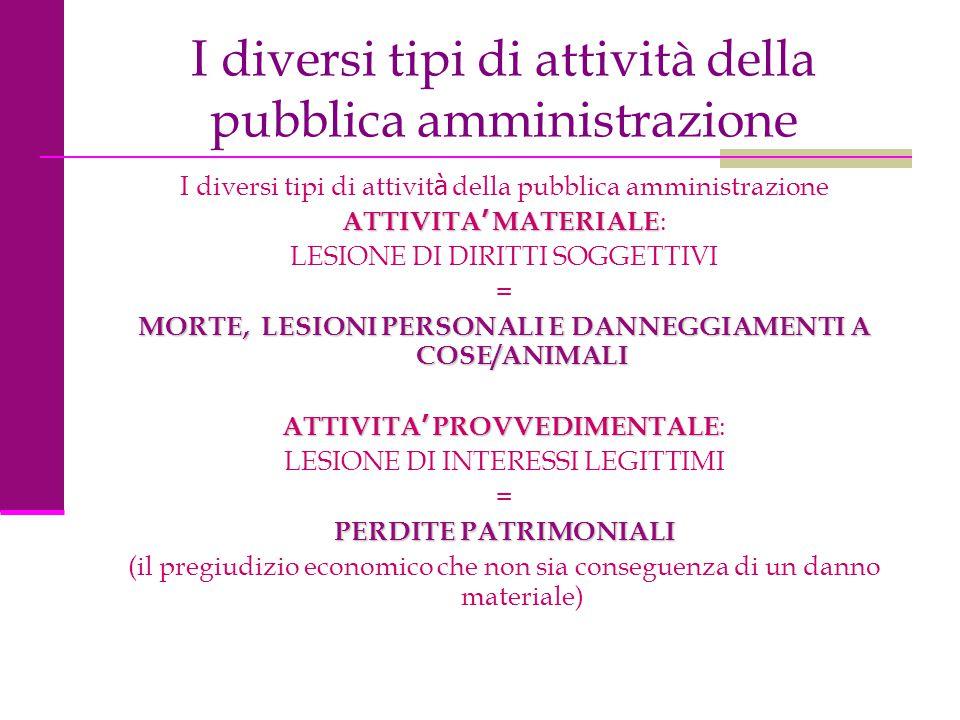 I diversi tipi di attività della pubblica amministrazione