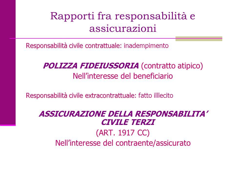 Rapporti fra responsabilità e assicurazioni