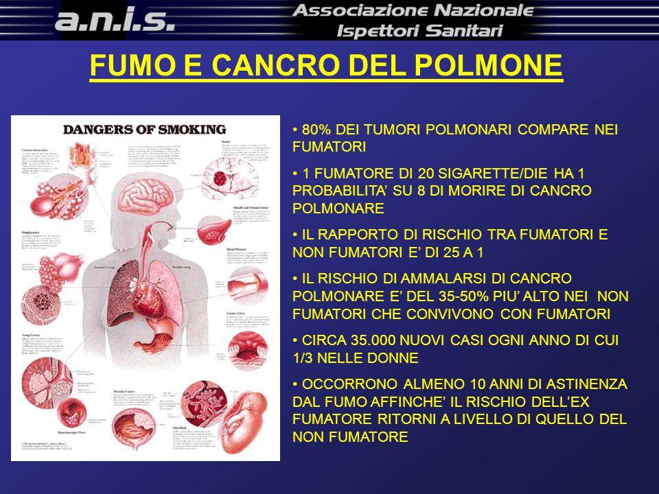 FUMO E CANCRO DEL POLMONE
