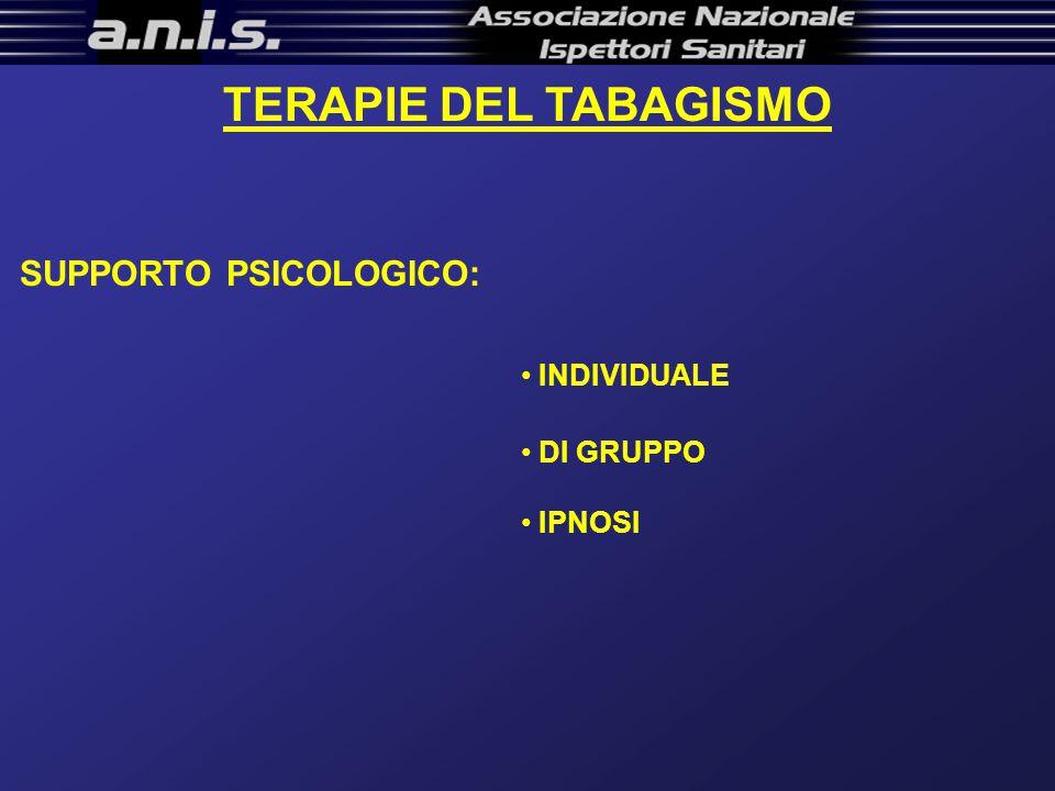 TERAPIE DEL TABAGISMO SUPPORTO PSICOLOGICO: INDIVIDUALE DI GRUPPO