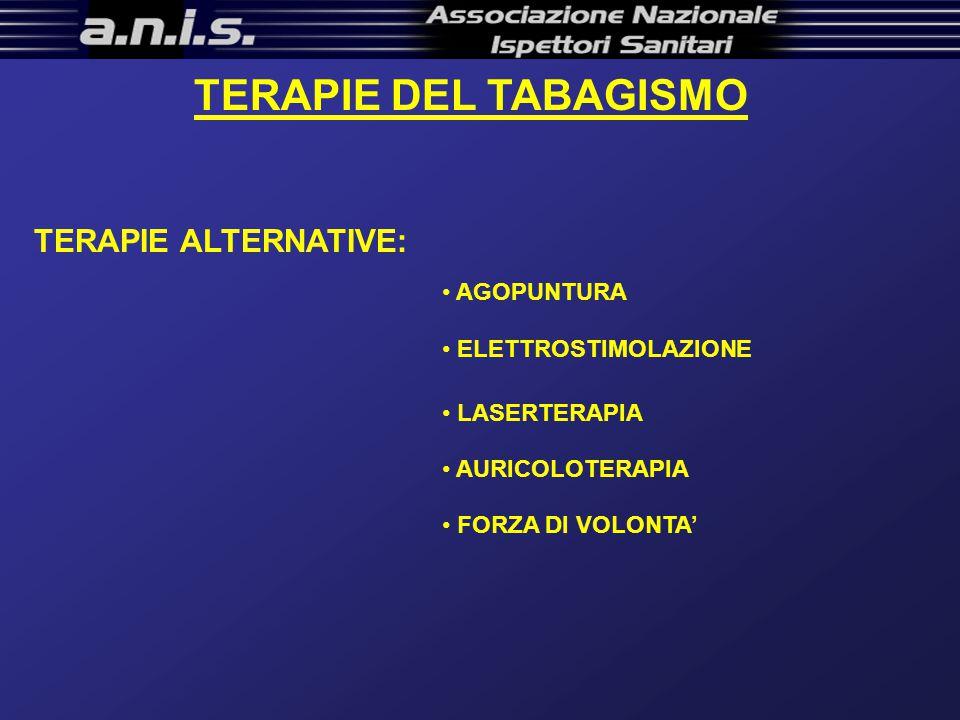 TERAPIE DEL TABAGISMO TERAPIE ALTERNATIVE: AGOPUNTURA