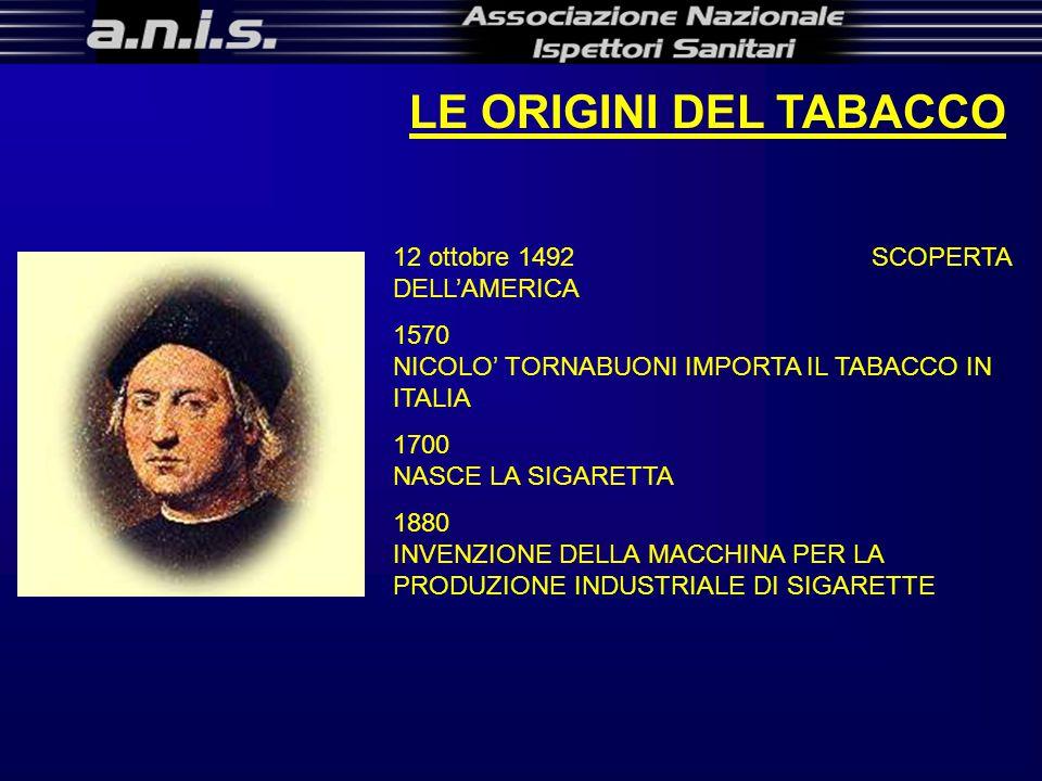 LE ORIGINI DEL TABACCO 12 ottobre 1492 SCOPERTA DELL'AMERICA
