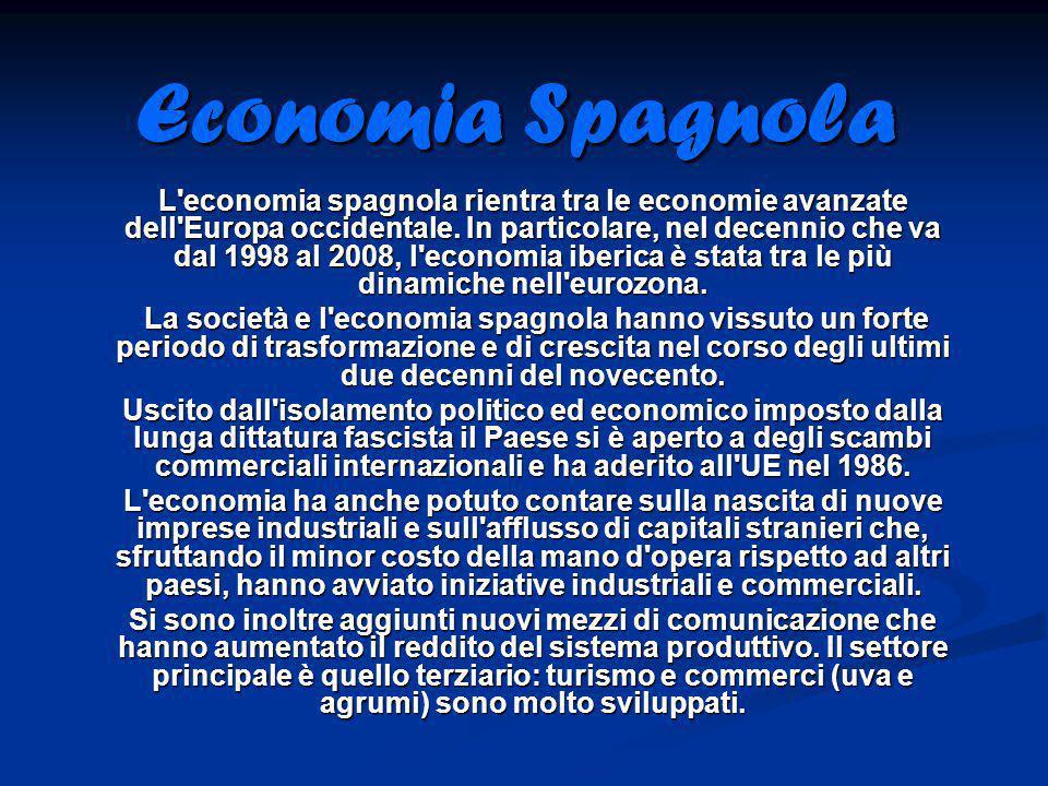 Economia Spagnola