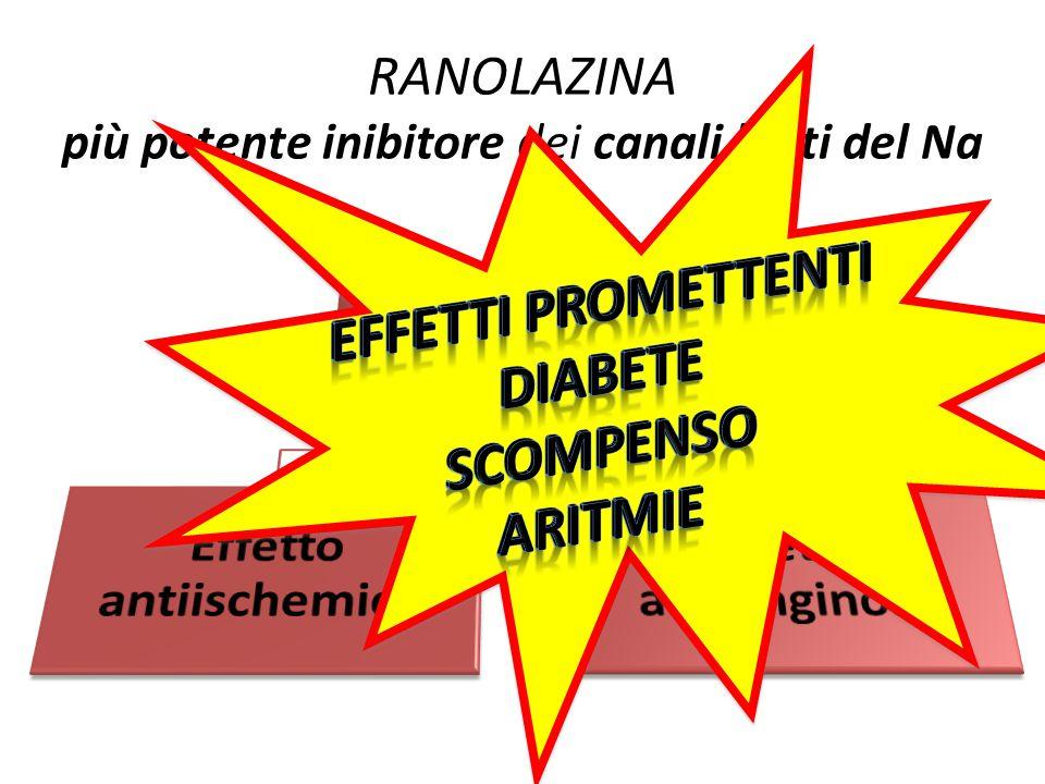 RANOLAZINA più potente inibitore dei canali lenti del Na