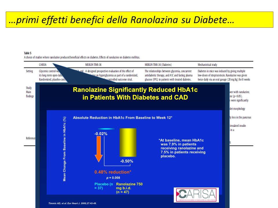 …primi effetti benefici della Ranolazina su Diabete…