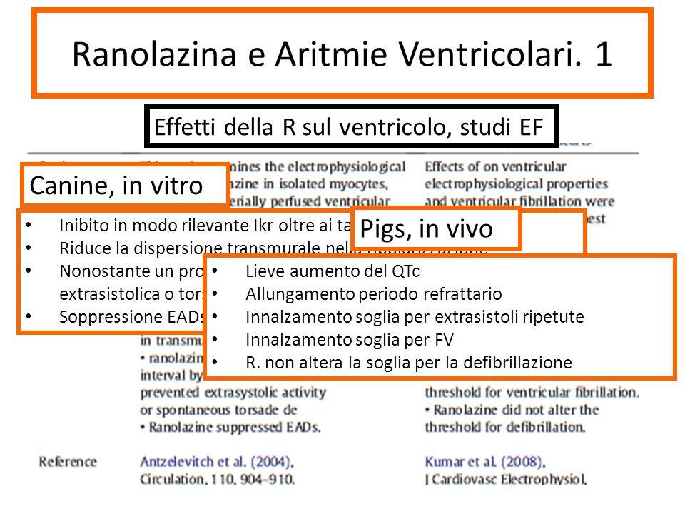 Ranolazina e Aritmie Ventricolari. 1