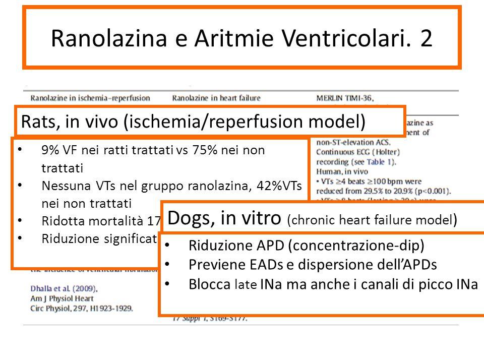 Ranolazina e Aritmie Ventricolari. 2