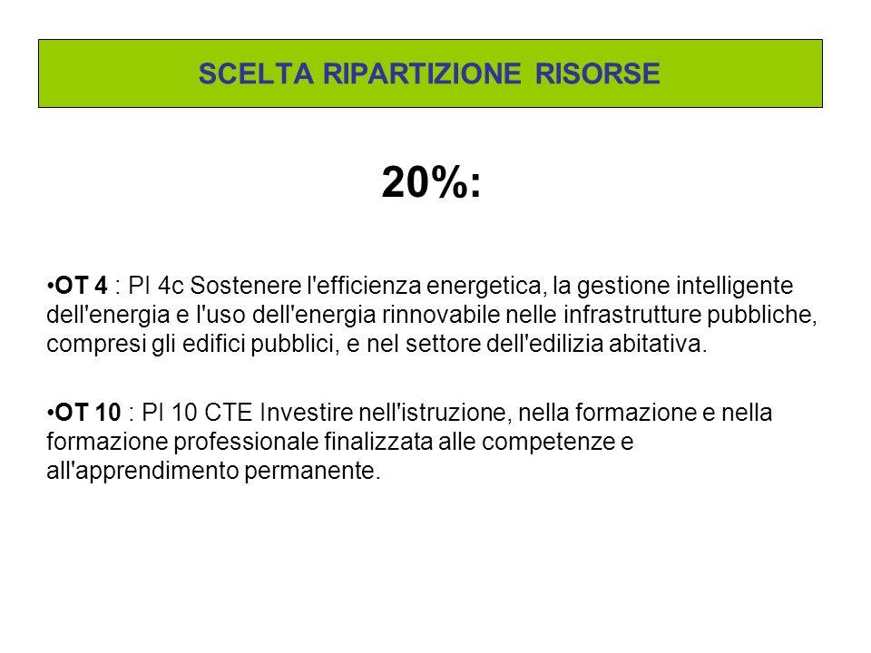 SCELTA RIPARTIZIONE RISORSE