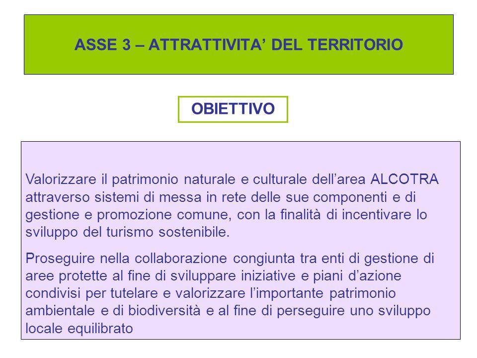ASSE 3 – ATTRATTIVITA' DEL TERRITORIO