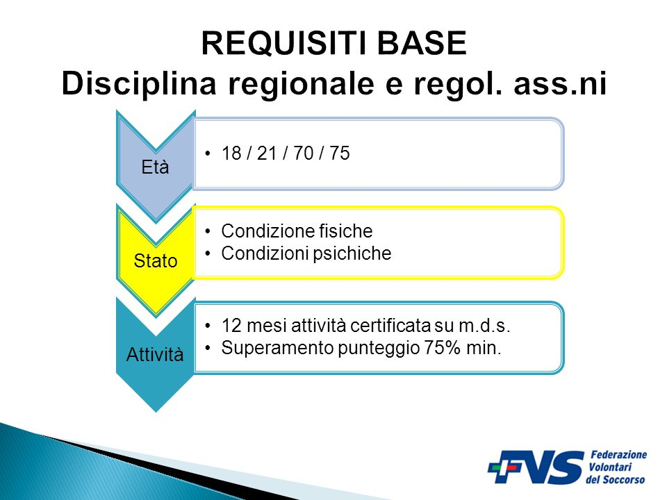 REQUISITI BASE Disciplina regionale e regol. ass.ni