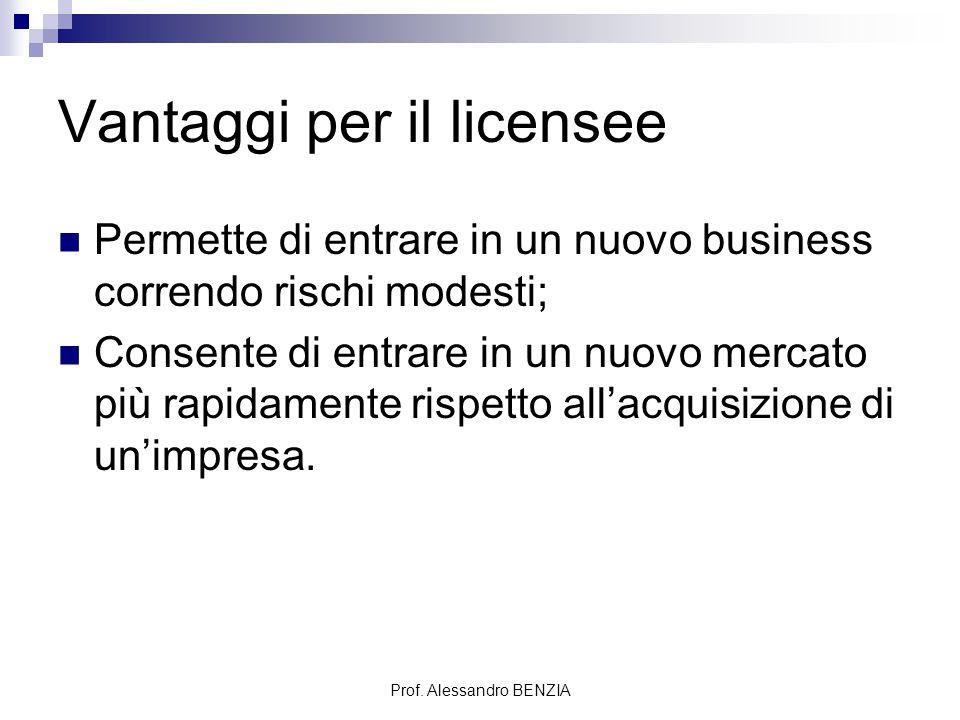 Vantaggi per il licensee