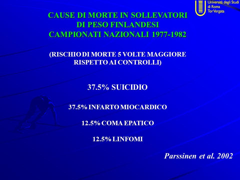 CAUSE DI MORTE IN SOLLEVATORI DI PESO FINLANDESI 37.5% SUICIDIO