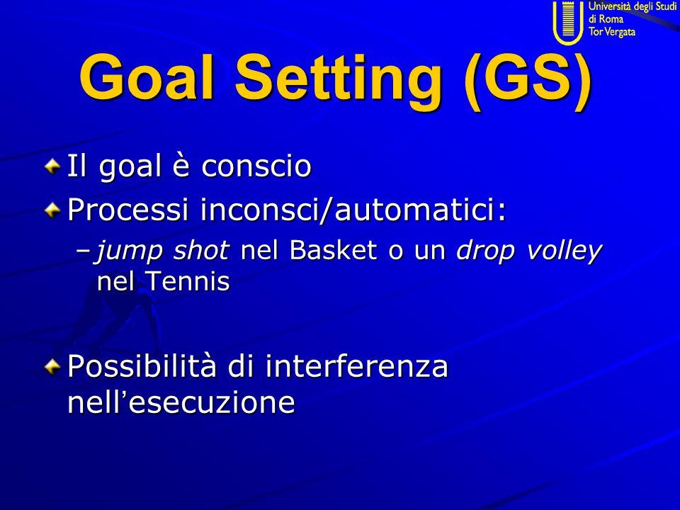 Goal Setting (GS) Il goal è conscio Processi inconsci/automatici: