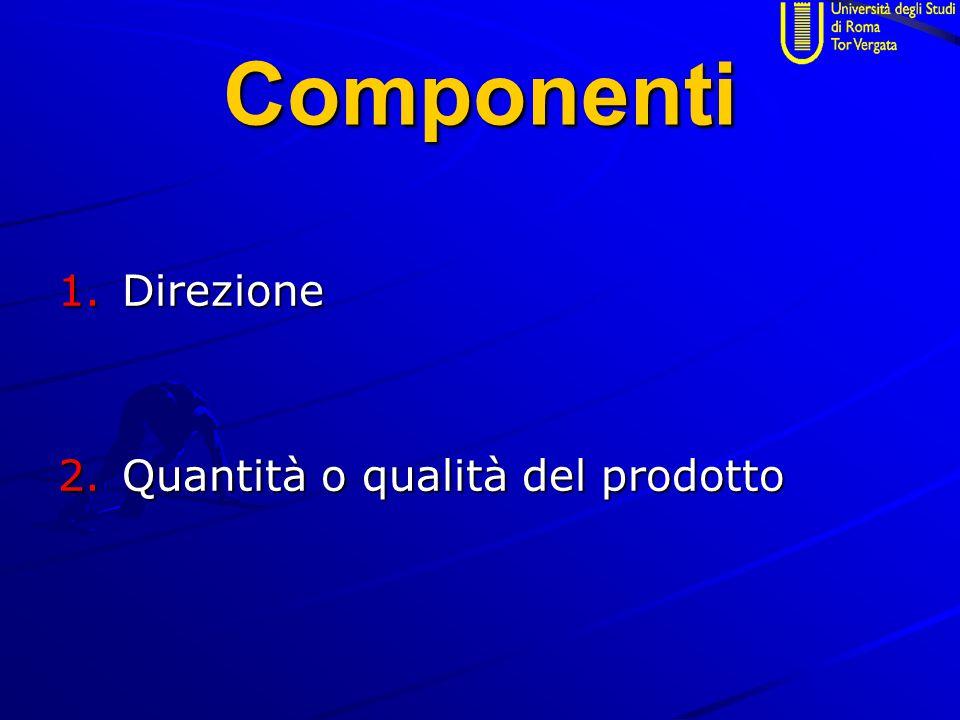 Componenti Direzione Quantità o qualità del prodotto