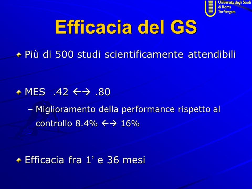Efficacia del GS Più di 500 studi scientificamente attendibili