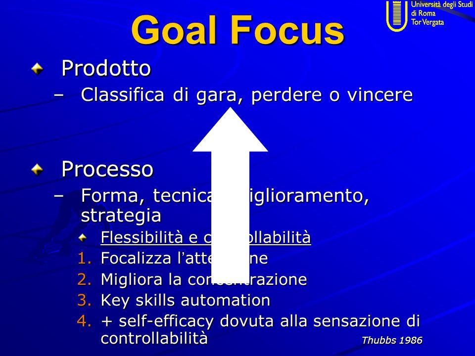 Goal Focus Prodotto Prodotto Processo Processo