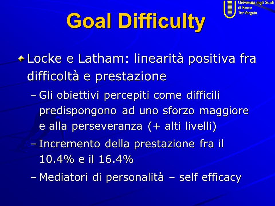 Goal Difficulty Locke e Latham: linearità positiva fra difficoltà e prestazione.