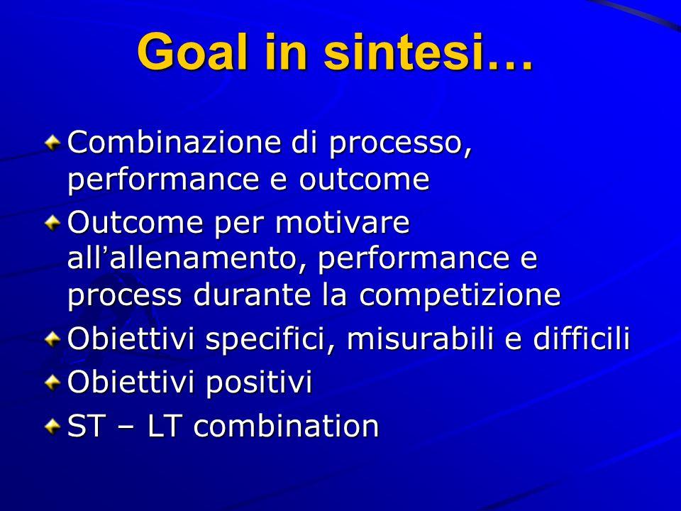 Goal in sintesi… Combinazione di processo, performance e outcome