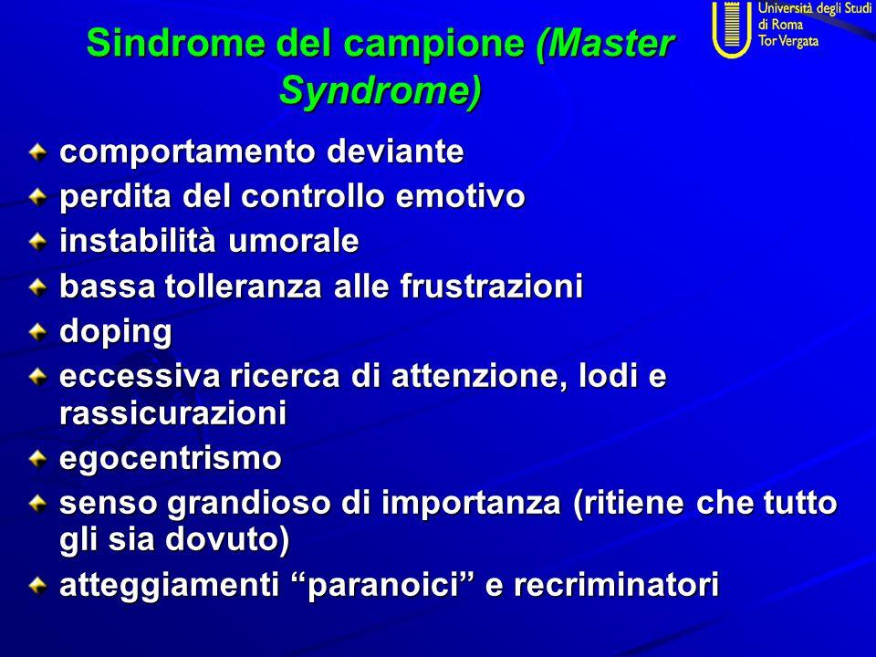 Sindrome del campione (Master Syndrome)