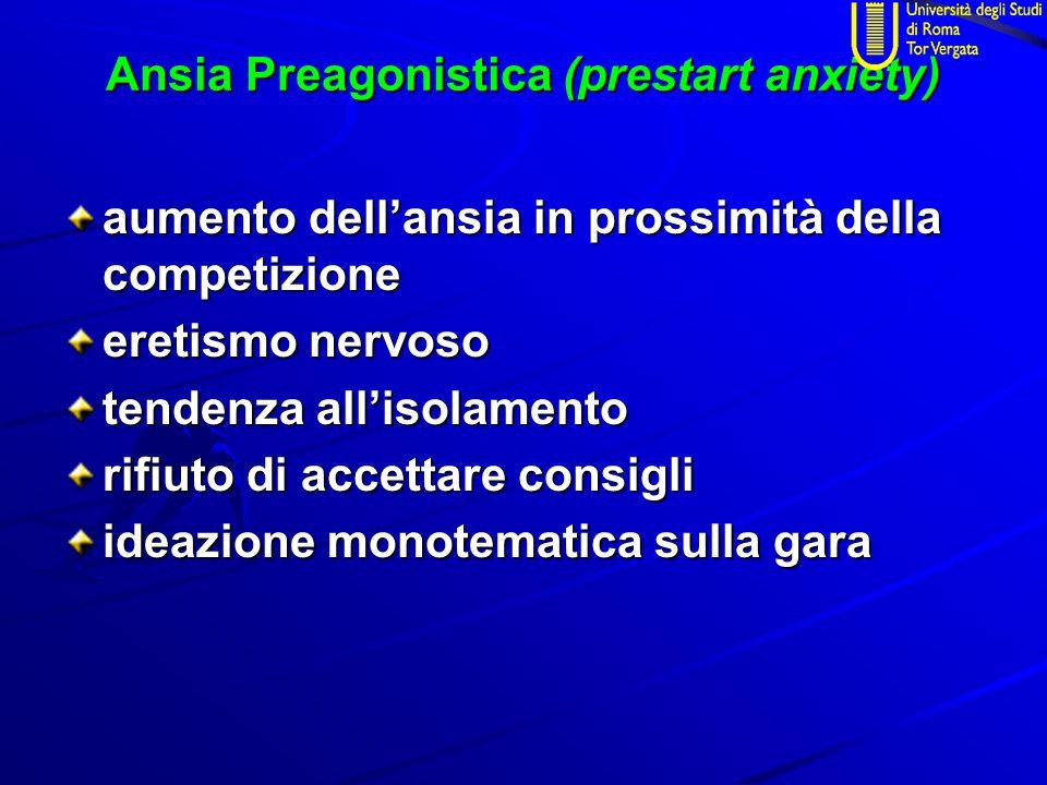 Ansia Preagonistica (prestart anxiety)