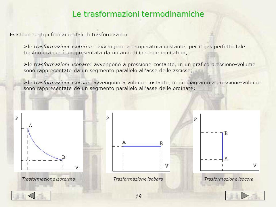 Le trasformazioni termodinamiche
