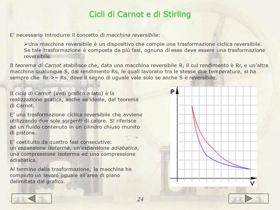 Cicli di Carnot e di Stirling