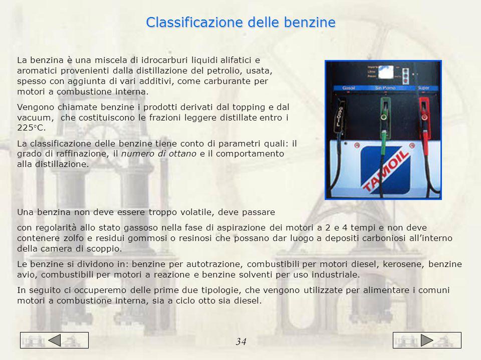 Classificazione delle benzine