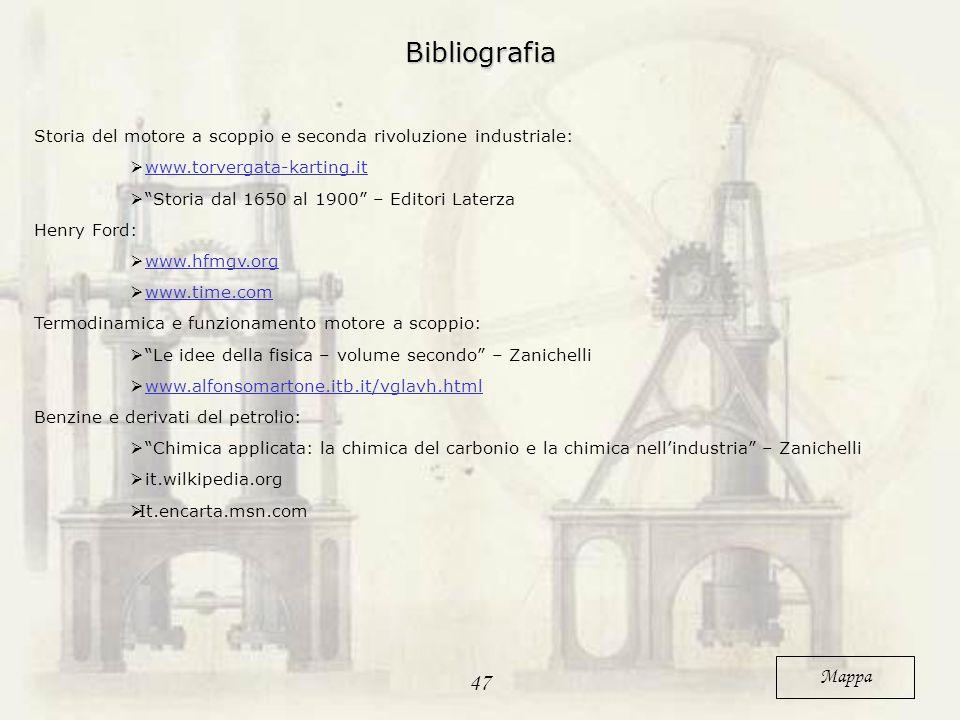 Bibliografia Storia del motore a scoppio e seconda rivoluzione industriale: www.torvergata-karting.it.
