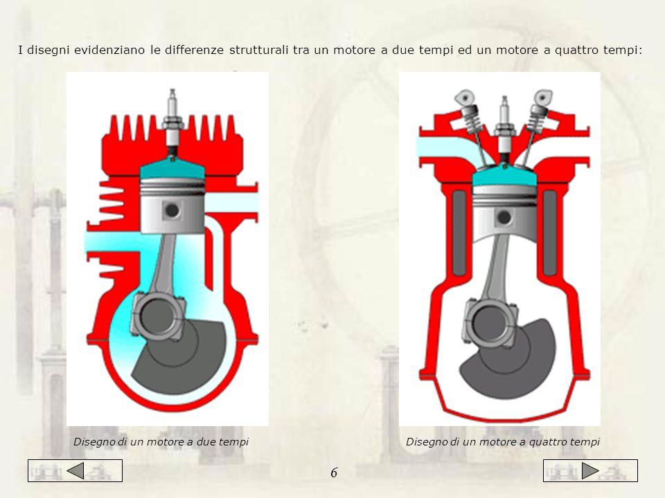 I disegni evidenziano le differenze strutturali tra un motore a due tempi ed un motore a quattro tempi: