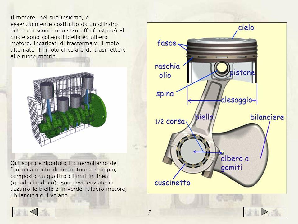 Il motore, nel suo insieme, è essenzialmente costituito da un cilindro entro cui scorre uno stantuffo (pistone) al quale sono collegati biella ed albero motore, incaricati di trasformare il moto alternato in moto circolare da trasmettere alle ruote motrici.