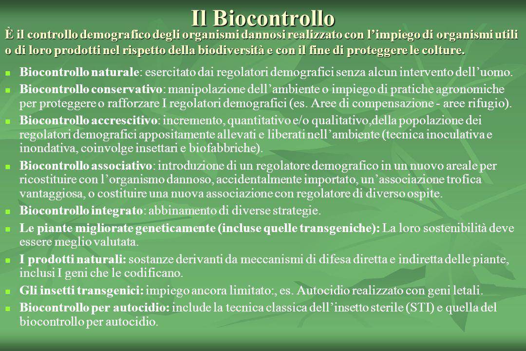 Il Biocontrollo