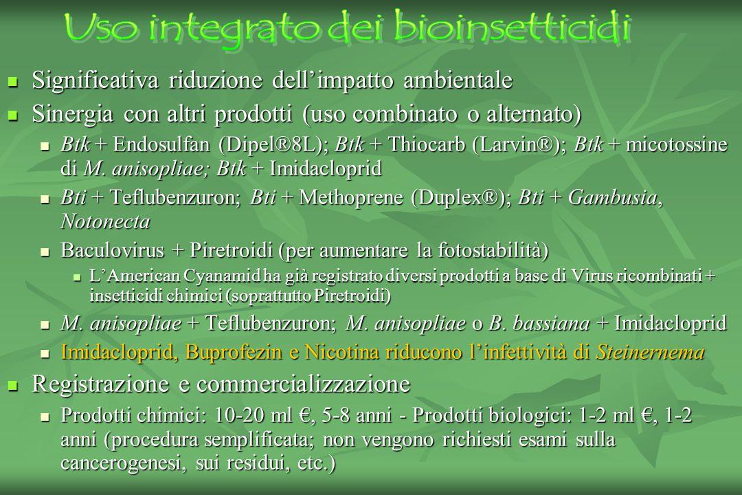 Uso integrato dei bioinsetticidi