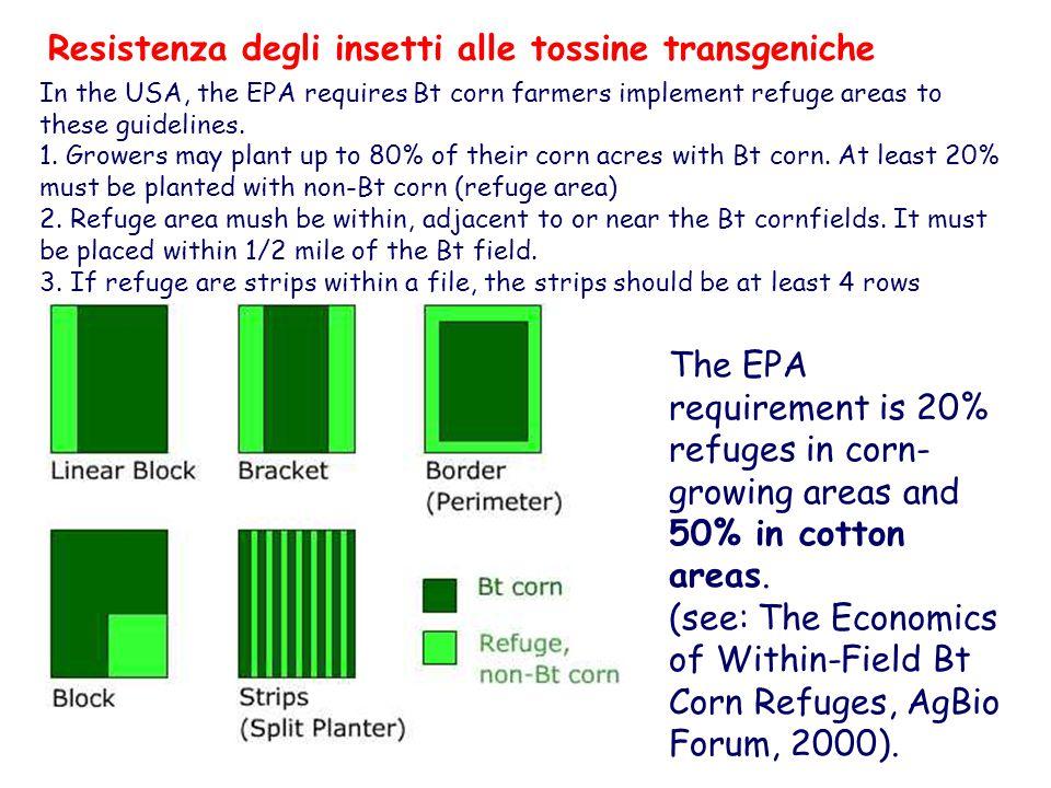 Resistenza degli insetti alle tossine transgeniche
