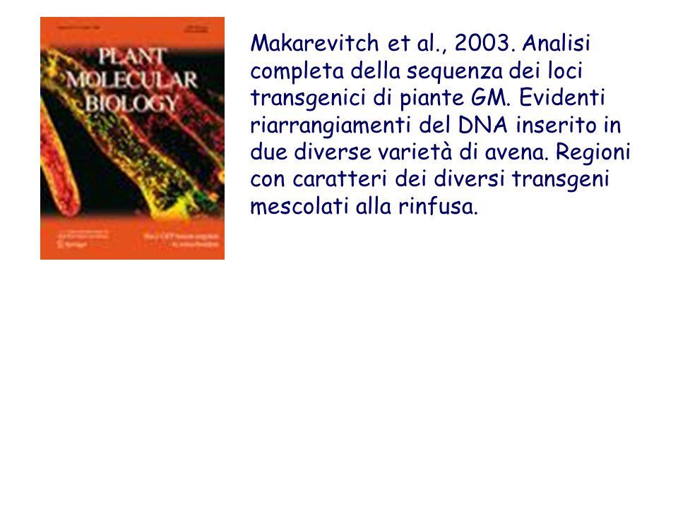 Makarevitch et al., 2003. Analisi completa della sequenza dei loci transgenici di piante GM.