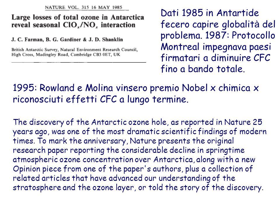 Dati 1985 in Antartide fecero capire globalità del problema