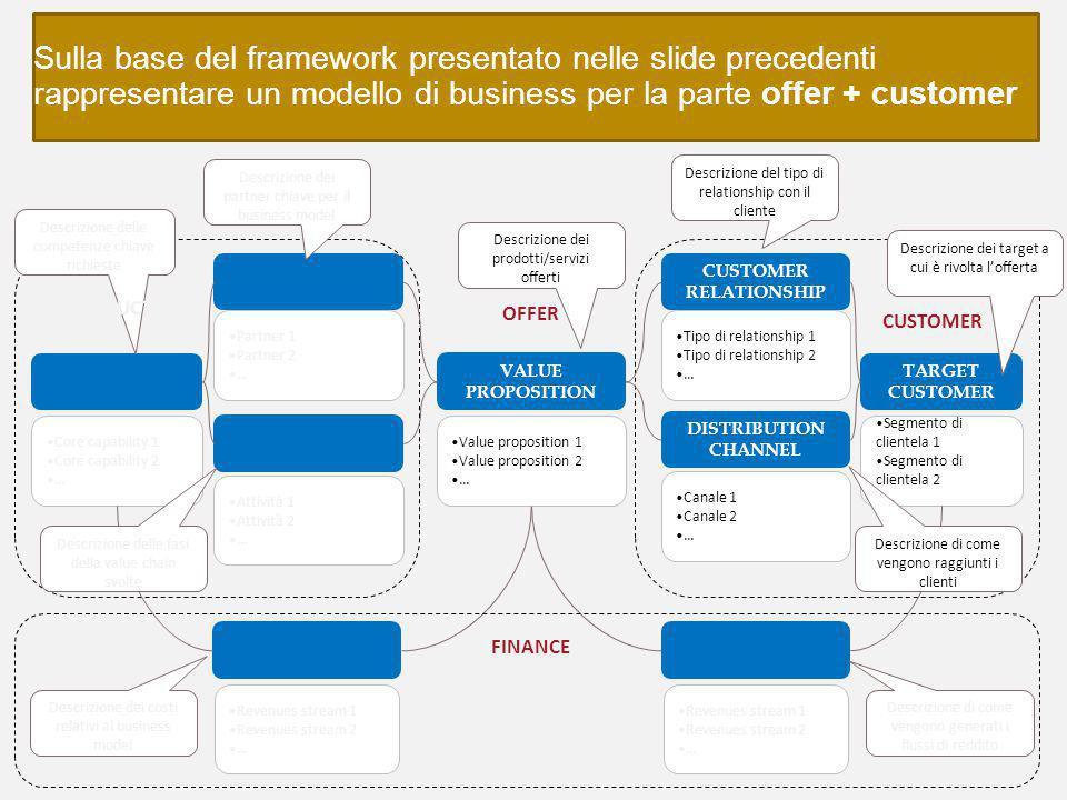 Sulla base del framework presentato nelle slide precedenti rappresentare un modello di business per la parte offer + customer