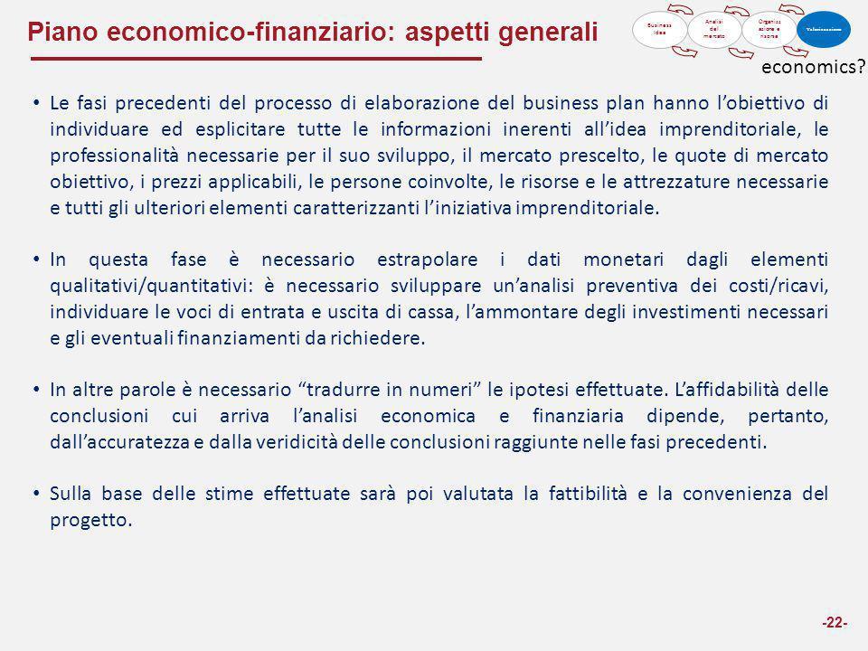 Piano economico-finanziario: aspetti generali