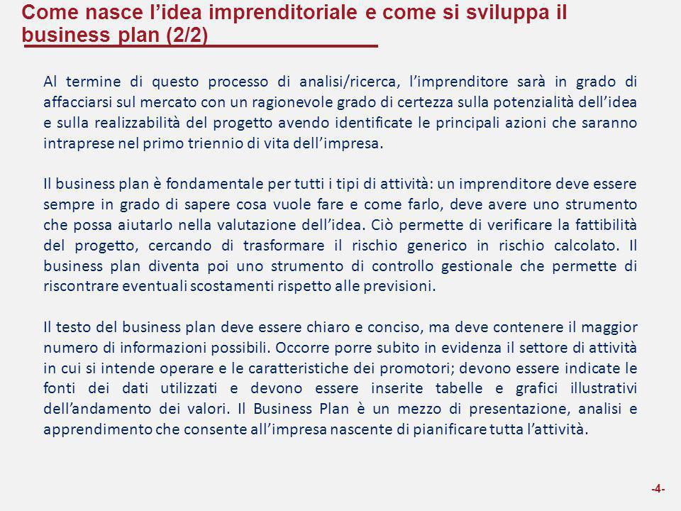 Come nasce l'idea imprenditoriale e come si sviluppa il business plan (2/2)
