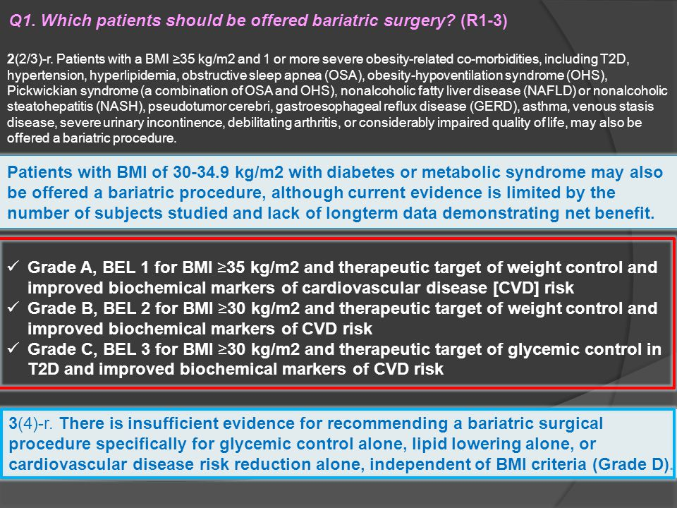 Q1. Which patients should be offered bariatric surgery (R1-3)