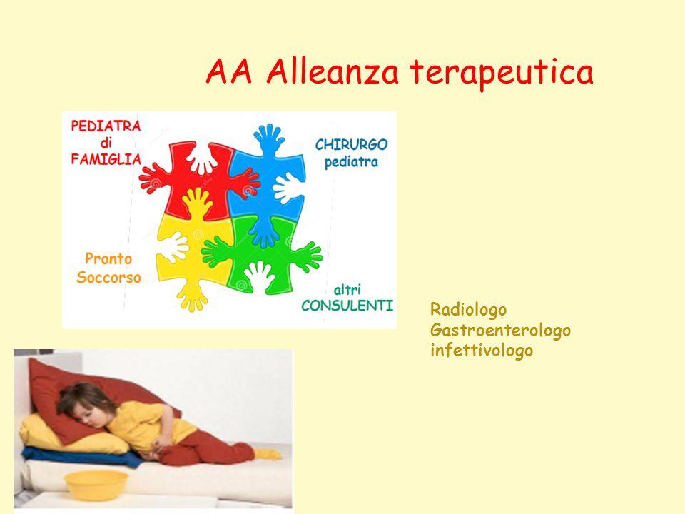 AA Alleanza terapeutica