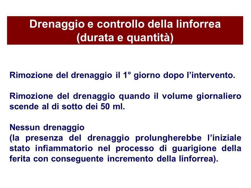 Drenaggio e controllo della linforrea (durata e quantità)