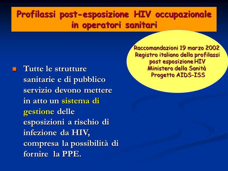 Profilassi post-esposizione HIV occupazionale in operatori sanitari