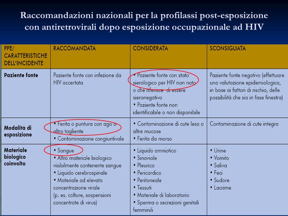Raccomandazioni nazionali per la profilassi post-esposizione con antiretrovirali dopo esposizione occupazionale ad HIV