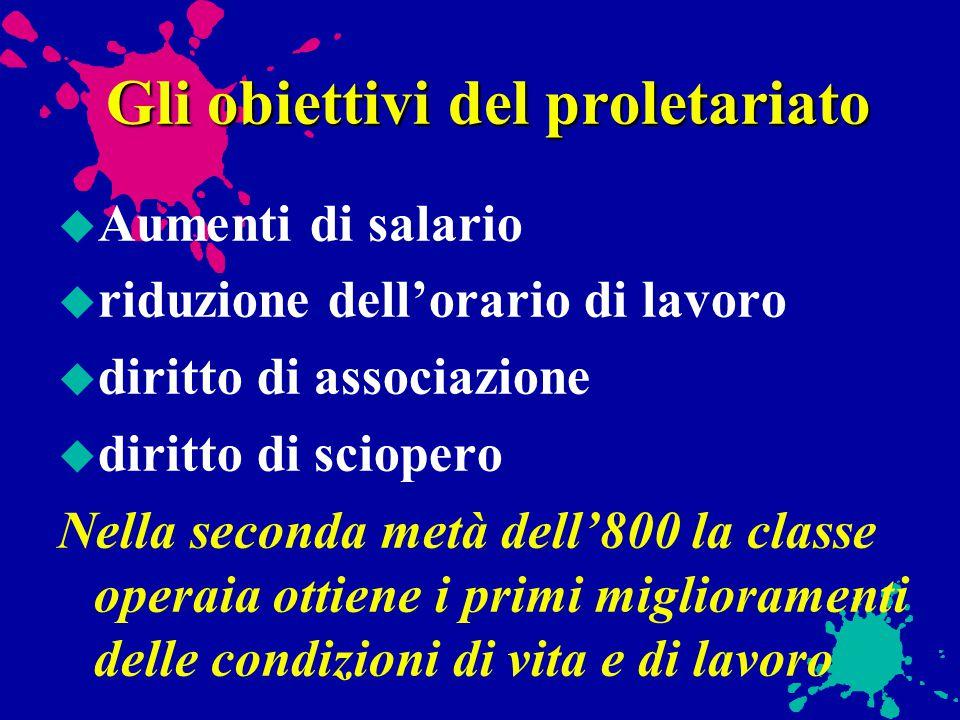 Gli obiettivi del proletariato