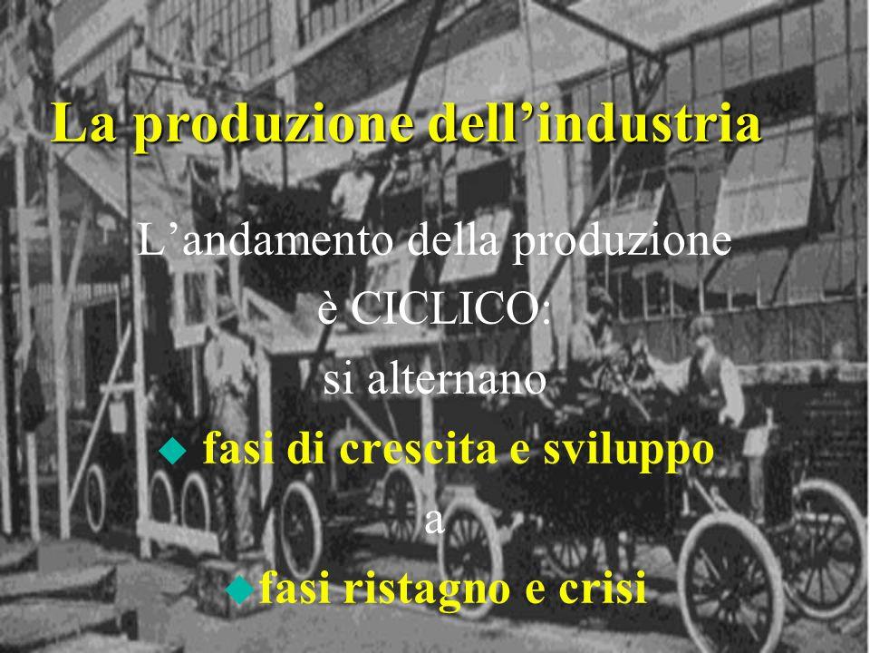 La produzione dell'industria